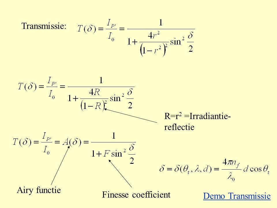 Transmissie: R=r 2 =Irradiantie- reflectie Airy functie Finesse coefficient Demo Transmissie