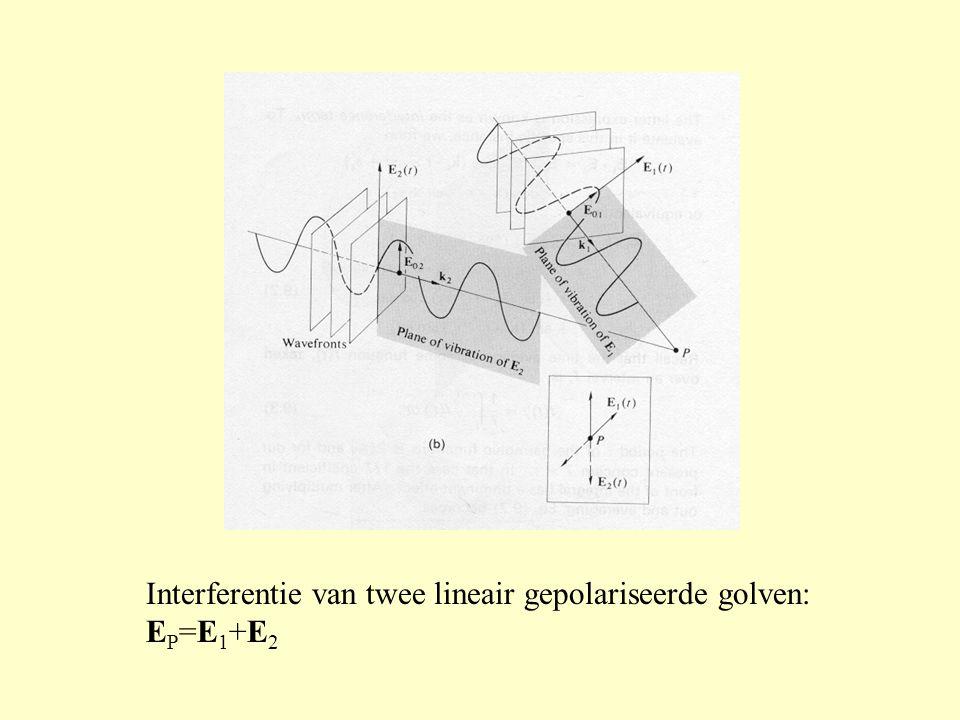 Interferentie van twee lineair gepolariseerde golven: E P =E 1 +E 2