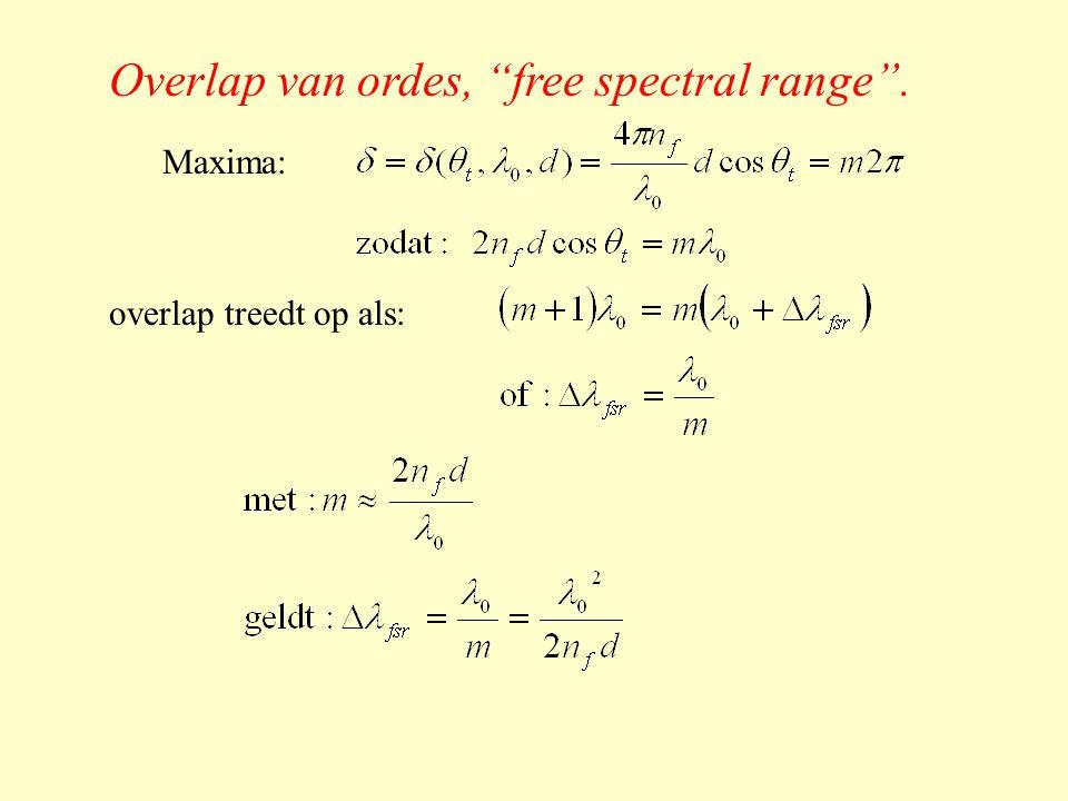 Overlap van ordes, free spectral range . overlap treedt op als: Maxima: