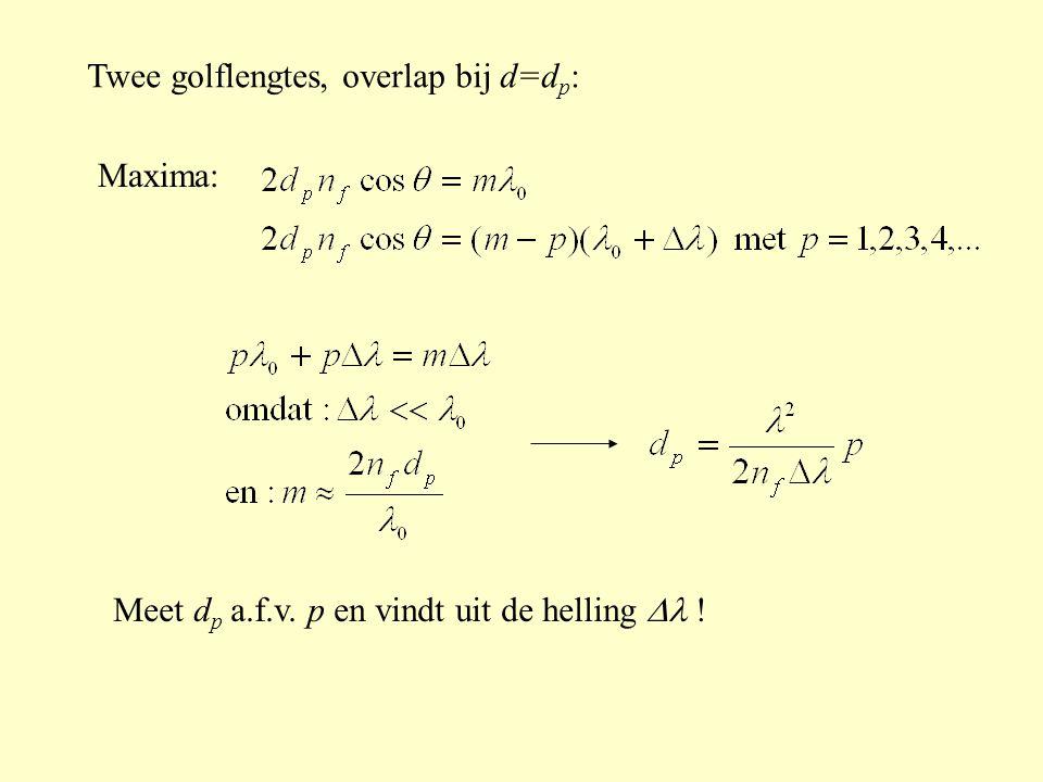 Twee golflengtes, overlap bij d=d p : Maxima: Meet d p a.f.v. p en vindt uit de helling  !