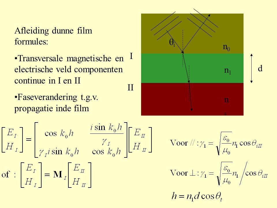 n0n0 n1n1 nsns d ii I Afleiding dunne film formules: •Transversale magnetische en electrische veld componenten continue in I en II •Faseverandering t.g.v.