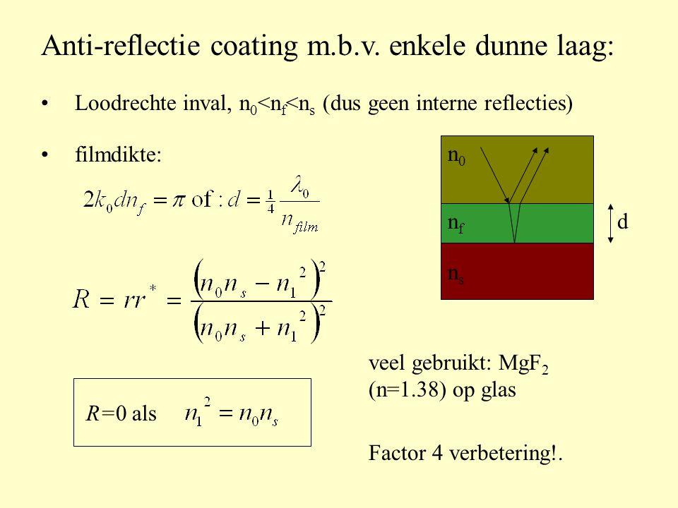 Anti-reflectie coating m.b.v.