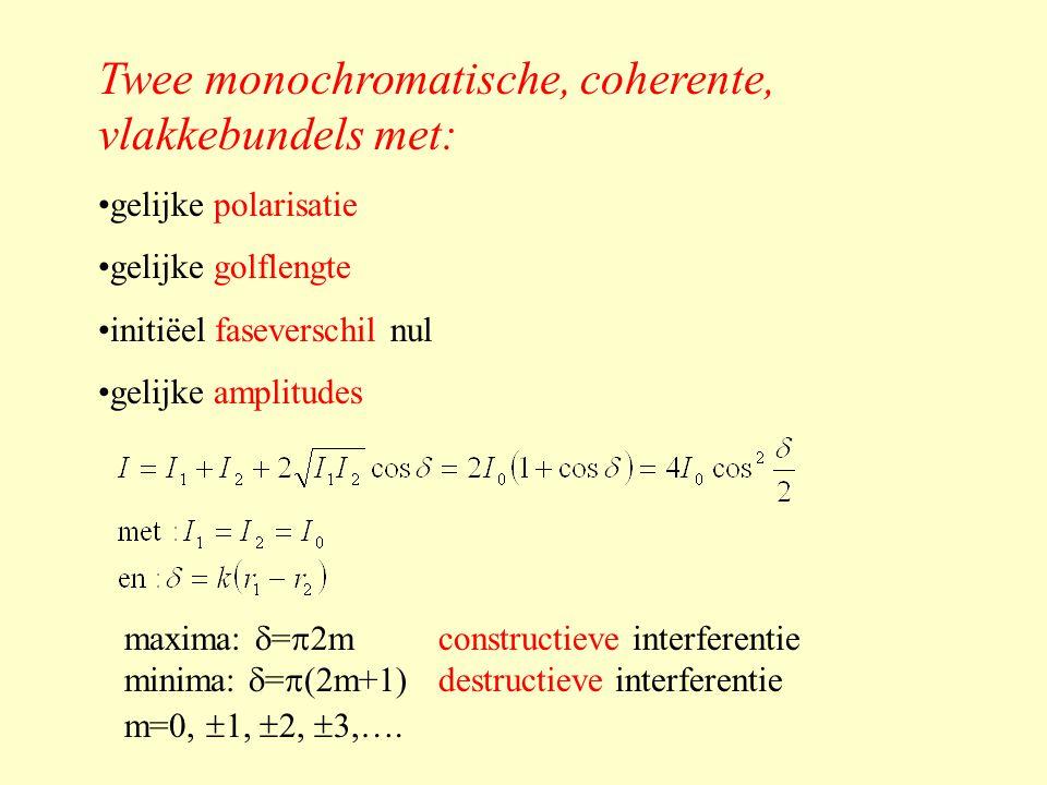 Twee monochromatische, coherente, vlakkebundels met: •gelijke polarisatie •gelijke golflengte •initiëel faseverschil nul •gelijke amplitudes maxima:  =  2mconstructieve interferentie minima:  =  m+1)destructieve interferentie m=0,  1,  2,  3,….