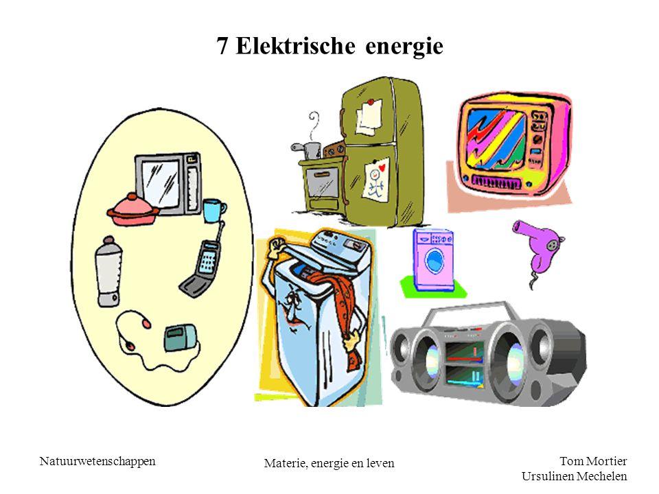Tom Mortier Ursulinen Mechelen Natuurwetenschappen Materie, energie en leven gloeilamp 7.1 Van elektrische energie naar comfort elektrolysezaal calorimeter Elektrische energie kan worden omgezet in mechanische energie, warmte-energie, lichtenergie, chemische energie lift