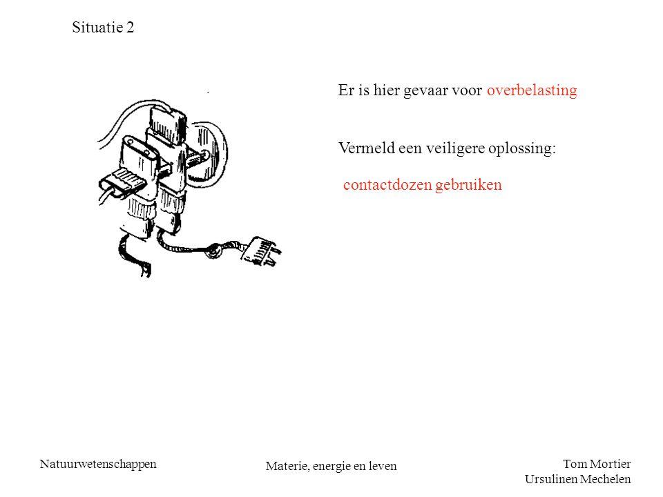 Tom Mortier Ursulinen Mechelen Natuurwetenschappen Materie, energie en leven Er is hier gevaar vooroverbelasting Vermeld een veiligere oplossing: cont