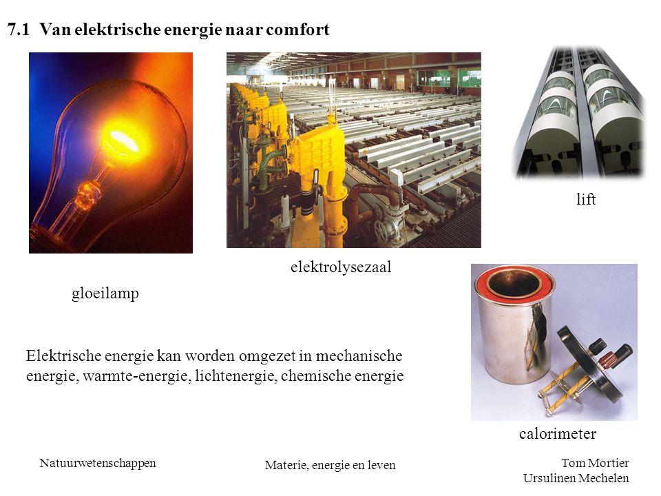 Tom Mortier Ursulinen Mechelen Natuurwetenschappen Materie, energie en leven gloeilamp 7.1 Van elektrische energie naar comfort elektrolysezaal calori