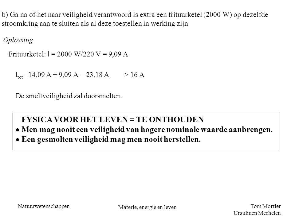 Tom Mortier Ursulinen Mechelen Natuurwetenschappen Materie, energie en leven b) Ga na of het naar veiligheid verantwoord is extra een frituurketel (20