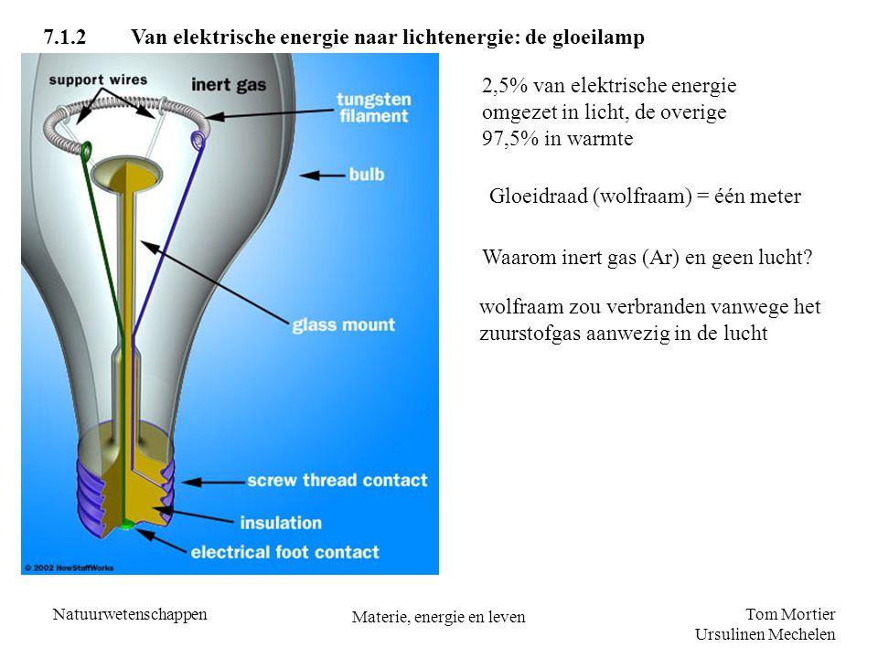 Tom Mortier Ursulinen Mechelen Natuurwetenschappen Materie, energie en leven 7.1.2Van elektrische energie naar lichtenergie: de gloeilamp 2,5% van ele