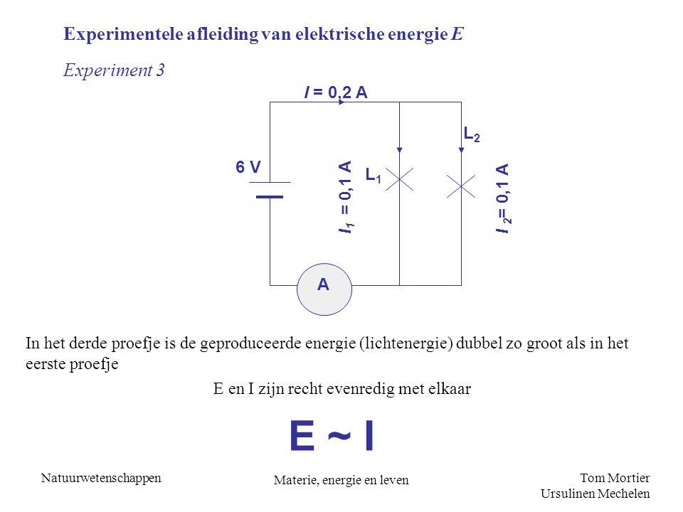 Tom Mortier Ursulinen Mechelen Natuurwetenschappen Materie, energie en leven E ~ t E van verschillende huishoudtoestellen meten E = U ∙ I ∙ t Experimentele afleiding van elektrische energie E Experiment 4 Besluit van de vier experimenten SI-eenheid voor energie James Prescott Joule (1818 – 1889) 1 Joule = 1 J