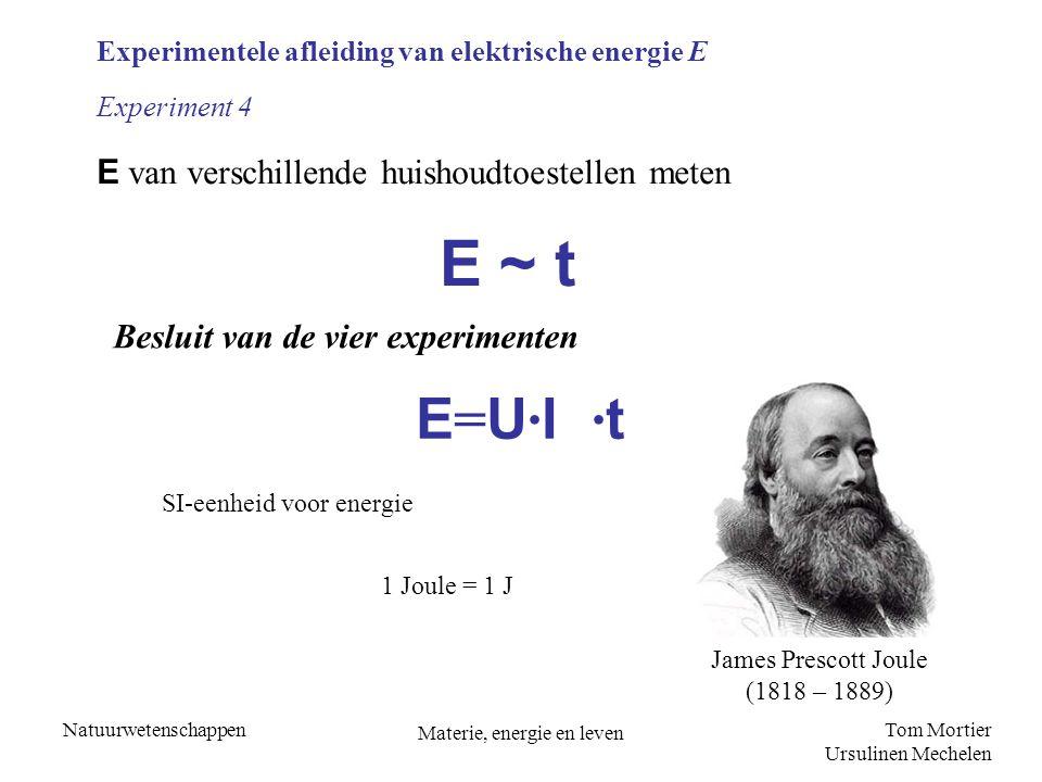 Tom Mortier Ursulinen Mechelen Natuurwetenschappen Materie, energie en leven E ~ t E van verschillende huishoudtoestellen meten E = U ∙ I ∙ t Experime