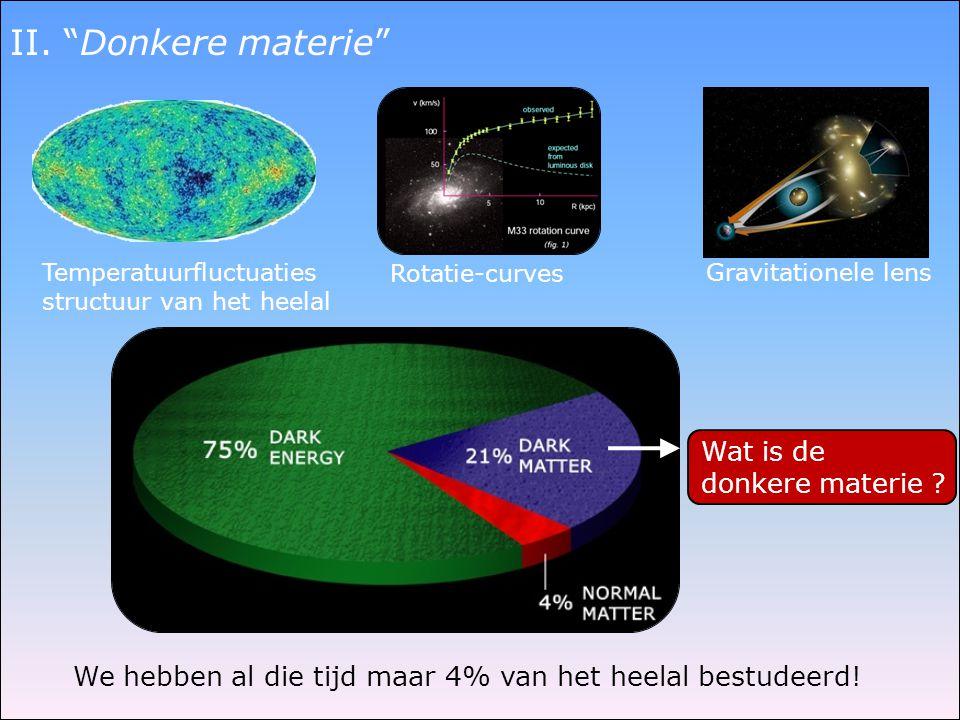 We hebben al die tijd maar 4% van het heelal bestudeerd! Temperatuurfluctuaties structuur van het heelal Rotatie-curves Gravitationele lens Wat is de