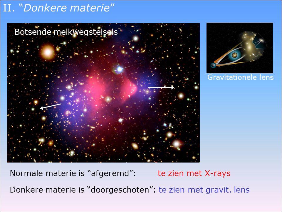 """Gravitationele lens II. """"Donkere materie"""" Donkere materie is """"doorgeschoten"""": te zien met gravit. lens Normale materie is """"afgeremd"""": te zien met X-ra"""