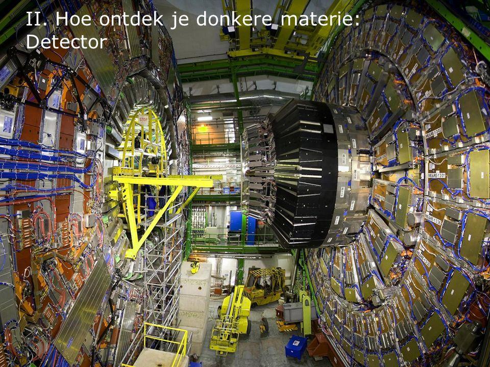 II. Hoe ontdek je donkere materie: Detector