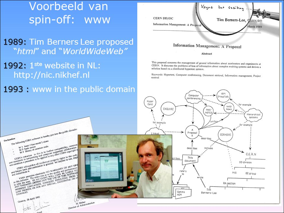 Voorbeeld van spin-off: www 1989: 1989: Tim Berners Lee proposed html and WorldWideWeb 1992: 1992: 1 ste website in NL: http://nic.nikhef.nl 1993 : 1993 : www in the public domain