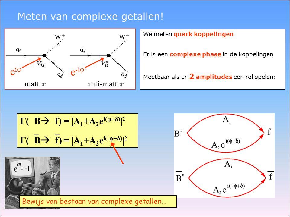 We meten quark koppelingen Er is een complexe phase in de koppelingen Meetbaar als er 2 amplitudes een rol spelen: Γ( B  f) = |A 1 +A 2 e i(φ+δ) | 2