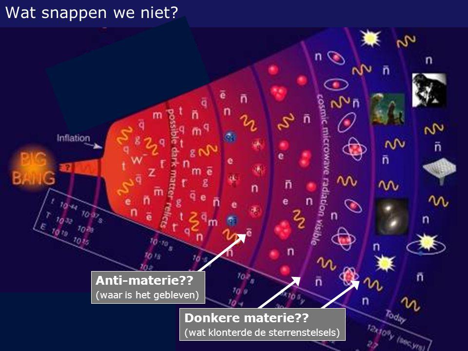 Wat snappen we niet? Anti-materie?? (waar is het gebleven) Donkere materie?? (wat klonterde de sterrenstelsels)