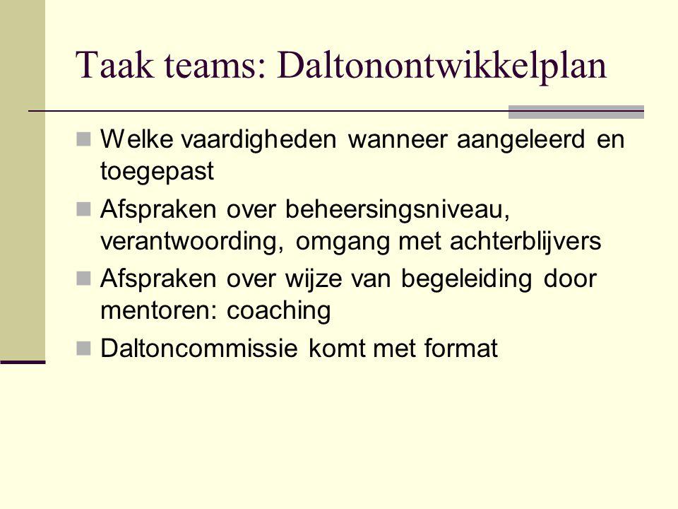 Taak teams: Daltonontwikkelplan  Welke vaardigheden wanneer aangeleerd en toegepast  Afspraken over beheersingsniveau, verantwoording, omgang met ac