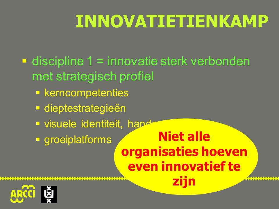INNOVATIETIENKAMP  discipline 1 = innovatie sterk verbonden met strategisch profiel  kerncompetenties  dieptestrategieën  visuele identiteit, handschrift  groeiplatforms maar ook: noodzakelijke variëtiet Niet alle organisaties hoeven even innovatief te zijn