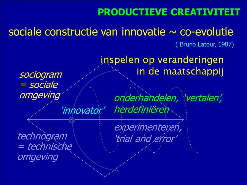 ( Bruno Latour, 1987) 'innovator' sociogram = sociale omgeving technogram = technische omgeving onderhandelen, 'vertalen', herdefiniëren sociale constructie van innovatie ~ co-evolutie o experimenteren, 'trial and error' inspelen op veranderingen in de maatschappij PRODUCTIEVE CREATIVITEIT