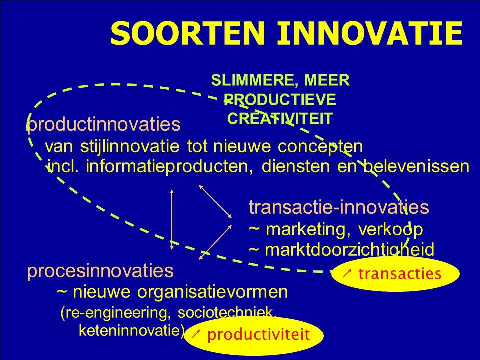 productinnovaties van stijlinnovatie tot nieuwe concepten incl.