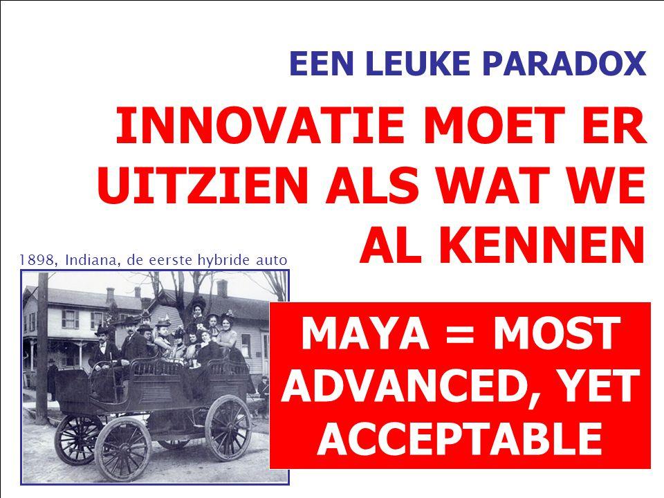 EEN LEUKE PARADOX INNOVATIE MOET ER UITZIEN ALS WAT WE AL KENNEN 1898, Indiana, de eerste hybride auto MAYA = MOST ADVANCED, YET ACCEPTABLE