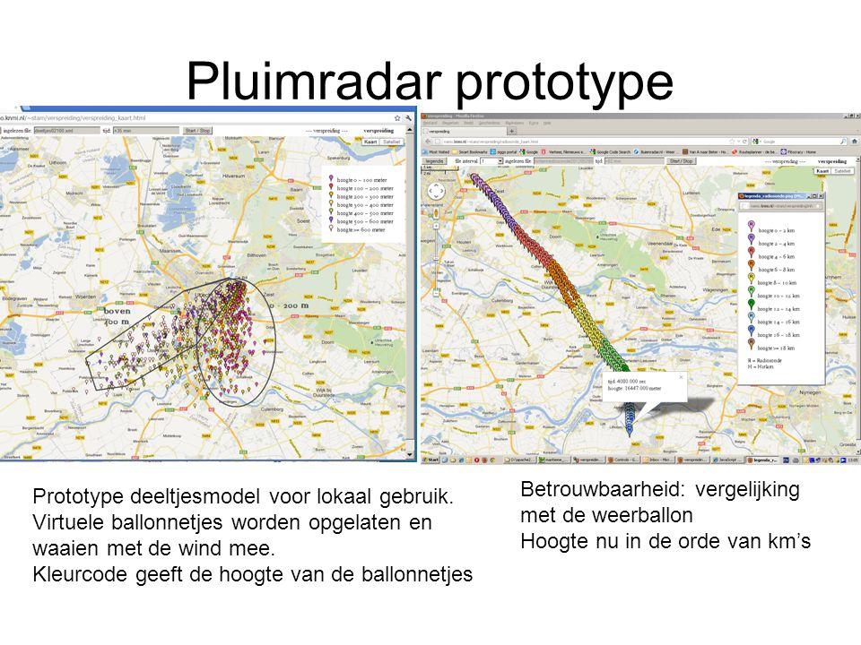 Pluimradar prototype Prototype deeltjesmodel voor lokaal gebruik. Virtuele ballonnetjes worden opgelaten en waaien met de wind mee. Kleurcode geeft de
