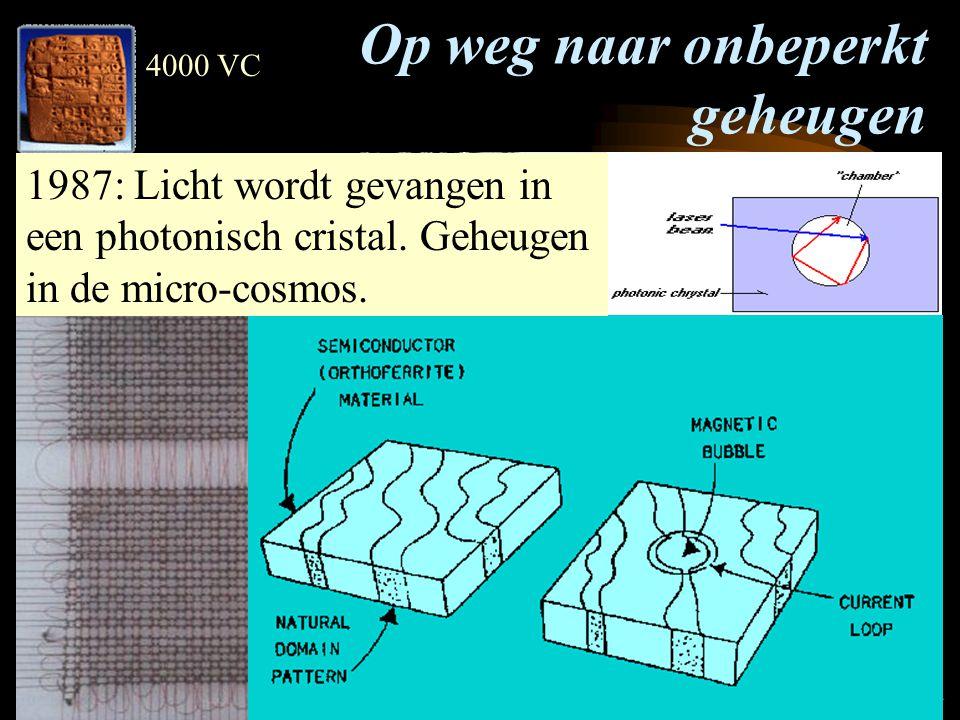 Op weg naar onbeperkt geheugen (c) 2000 thocf 1987: Licht wordt gevangen in een photonisch cristal. Geheugen in de micro-cosmos. 4000 VC