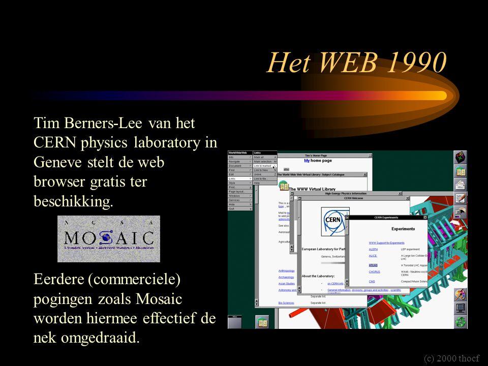 Het WEB 1990 Tim Berners-Lee van het CERN physics laboratory in Geneve stelt de web browser gratis ter beschikking. Eerdere (commerciele) pogingen zoa