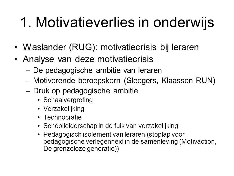1. Motivatieverlies in onderwijs •Waslander (RUG): motivatiecrisis bij leraren •Analyse van deze motivatiecrisis –De pedagogische ambitie van leraren