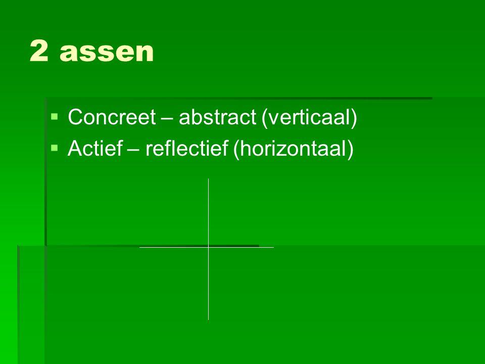 2 assen   Concreet – abstract (verticaal)   Actief – reflectief (horizontaal)