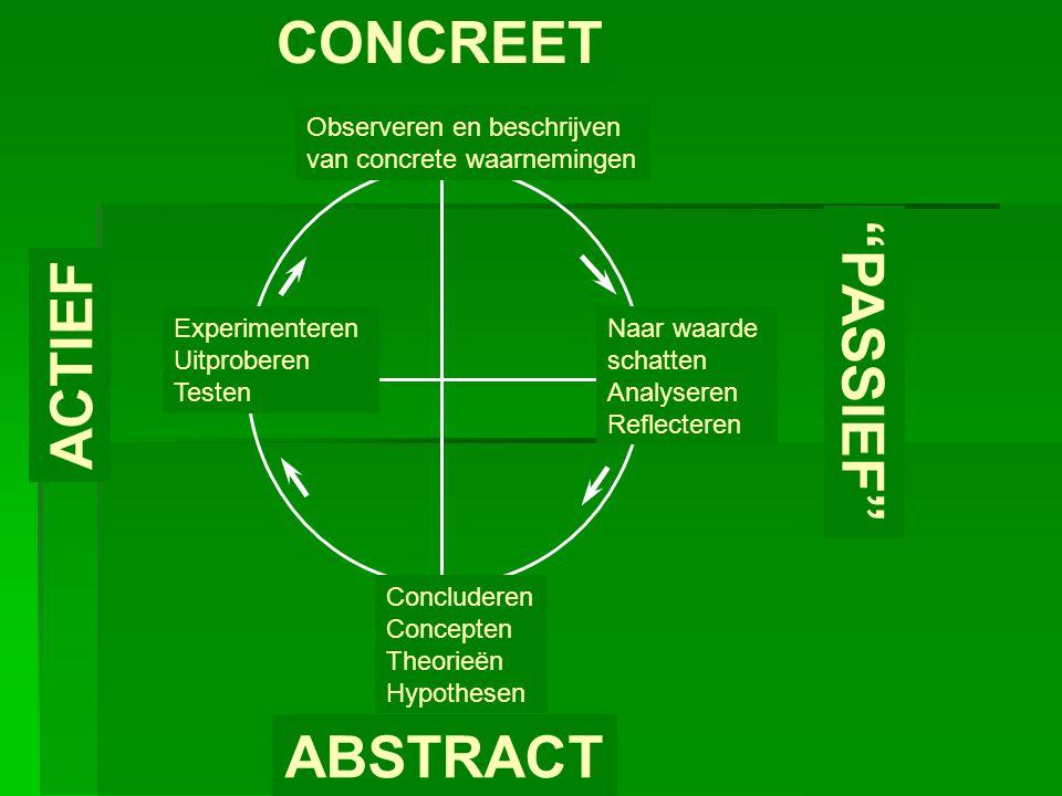 """ABSTRACT CONCREET """"PASSIEF"""" ACTIEF Observeren en beschrijven van concrete waarnemingen Naar waarde schatten Analyseren Reflecteren Concluderen Concept"""