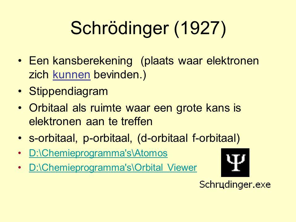Schrödinger (1927) •Een kansberekening (plaats waar elektronen zich kunnen bevinden.) •Stippendiagram •Orbitaal als ruimte waar een grote kans is elek