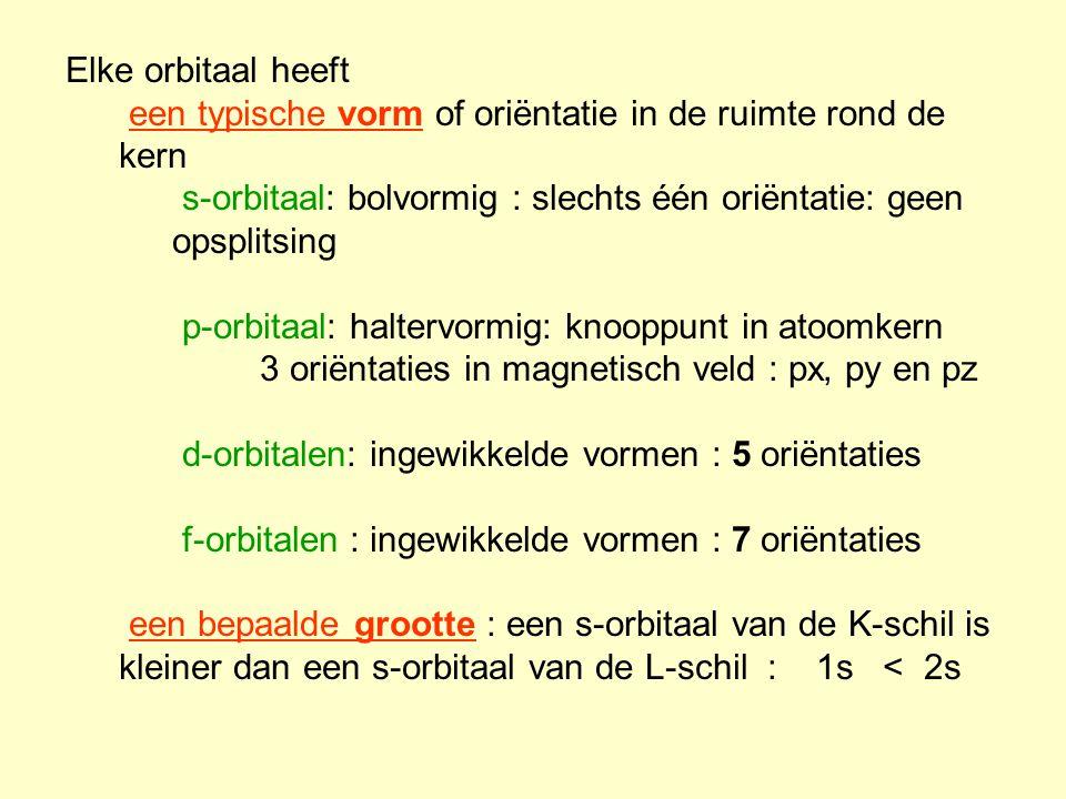 Elke orbitaal heeft een typische vorm of oriëntatie in de ruimte rond de kern s-orbitaal: bolvormig : slechts één oriëntatie: geen opsplitsing p-orbit
