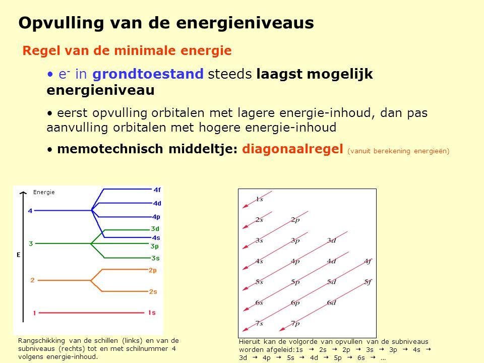 Opvulling van de energieniveaus Regel van de minimale energie • e - in grondtoestand steeds laagst mogelijk energieniveau • eerst opvulling orbitalen