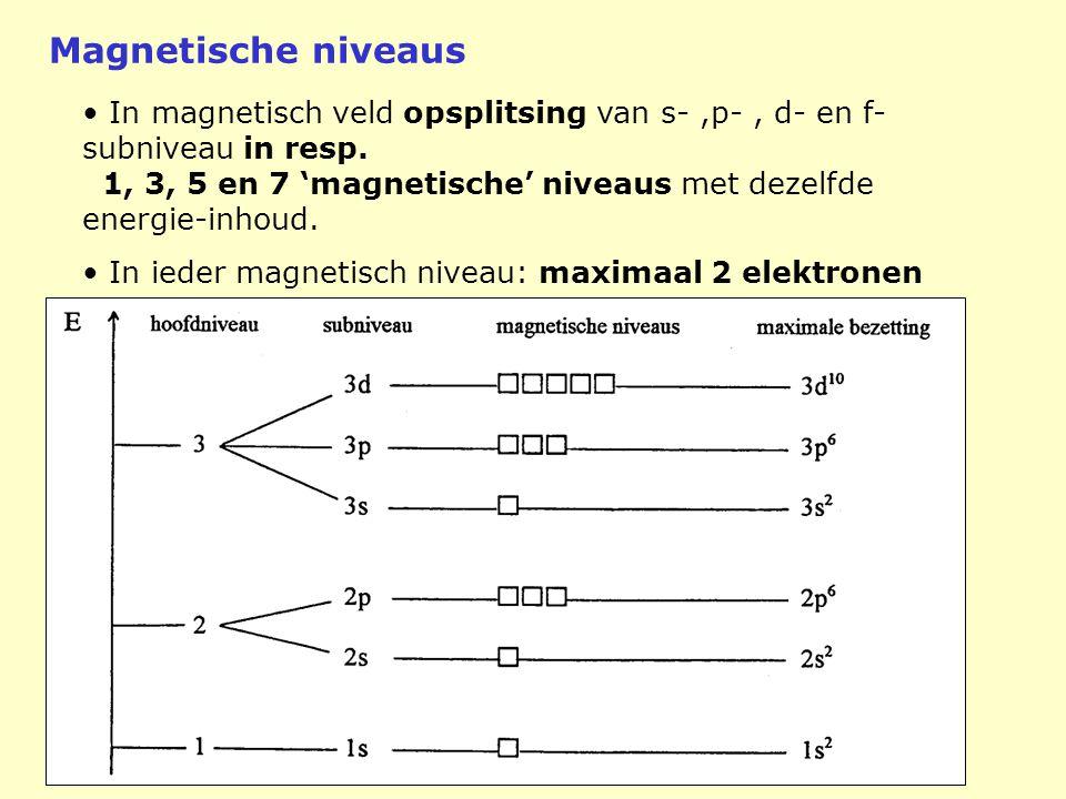 Magnetische niveaus • In magnetisch veld opsplitsing van s-,p-, d- en f- subniveau in resp. 1, 3, 5 en 7 'magnetische' niveaus met dezelfde energie-in