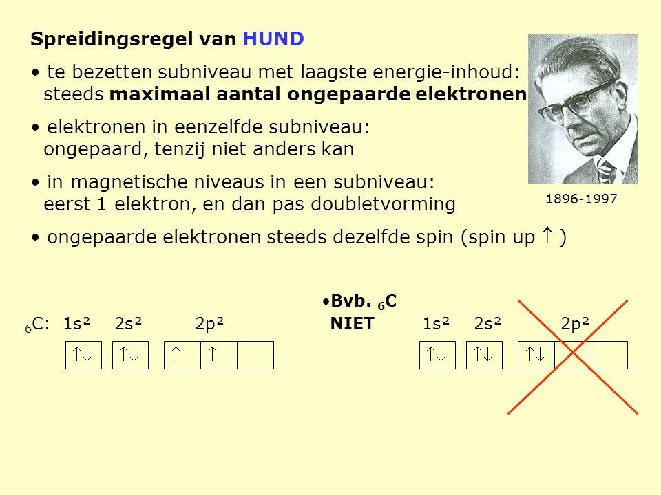 Spreidingsregel van HUND • te bezetten subniveau met laagste energie-inhoud: steeds maximaal aantal ongepaarde elektronen • elektronen in eenzelfde su