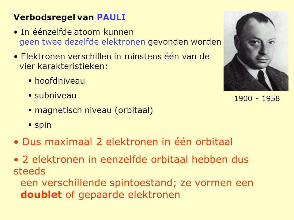 Verbodsregel van PAULI • In éénzelfde atoom kunnen geen twee dezelfde elektronen gevonden worden • Elektronen verschillen in minstens één van de vier