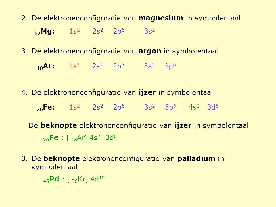 2.De elektronenconfiguratie van magnesium in symbolentaal 3.De elektronenconfiguratie van argon in symbolentaal 4.De elektronenconfiguratie van ijzer