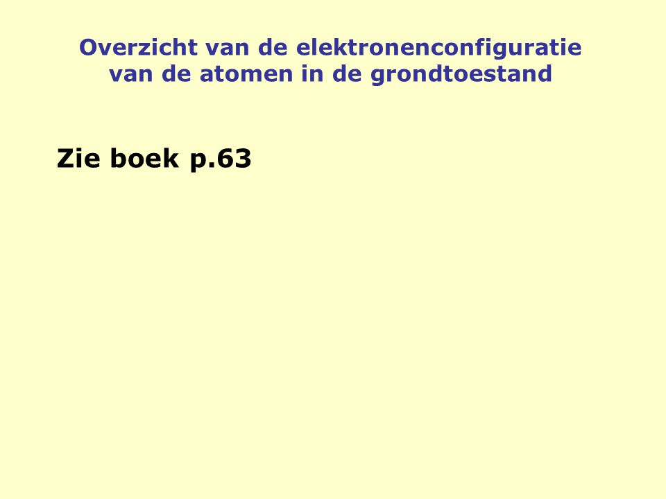 Overzicht van de elektronenconfiguratie van de atomen in de grondtoestand Zie boek p.63