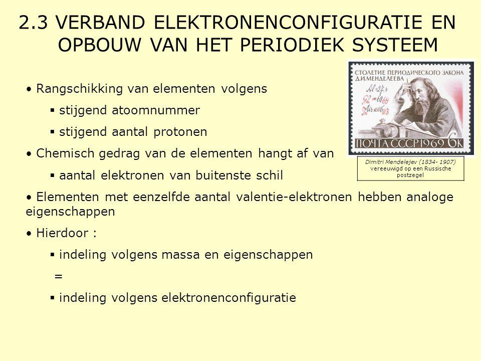 2.3 VERBAND ELEKTRONENCONFIGURATIE EN OPBOUW VAN HET PERIODIEK SYSTEEM • Rangschikking van elementen volgens  stijgend atoomnummer  stijgend aantal