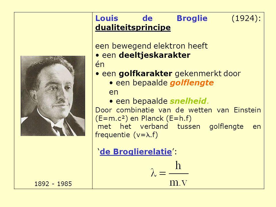 1892 - 1985 dualiteitsprincipe Louis de Broglie (1924): dualiteitsprincipe een bewegend elektron heeft • een deeltjeskarakter én • een golfkarakter ge