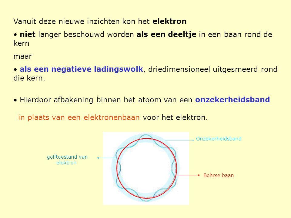 Vanuit deze nieuwe inzichten kon het elektron • niet langer beschouwd worden als een deeltje in een baan rond de kern maar • als een negatieve ladings