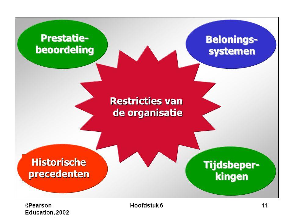  Pearson Education, 2002 Hoofdstuk 611 Restricties van de organisatie Prestatie-beoordeling Belonings-systemen Historische precedenten Tijdsbeper-kin