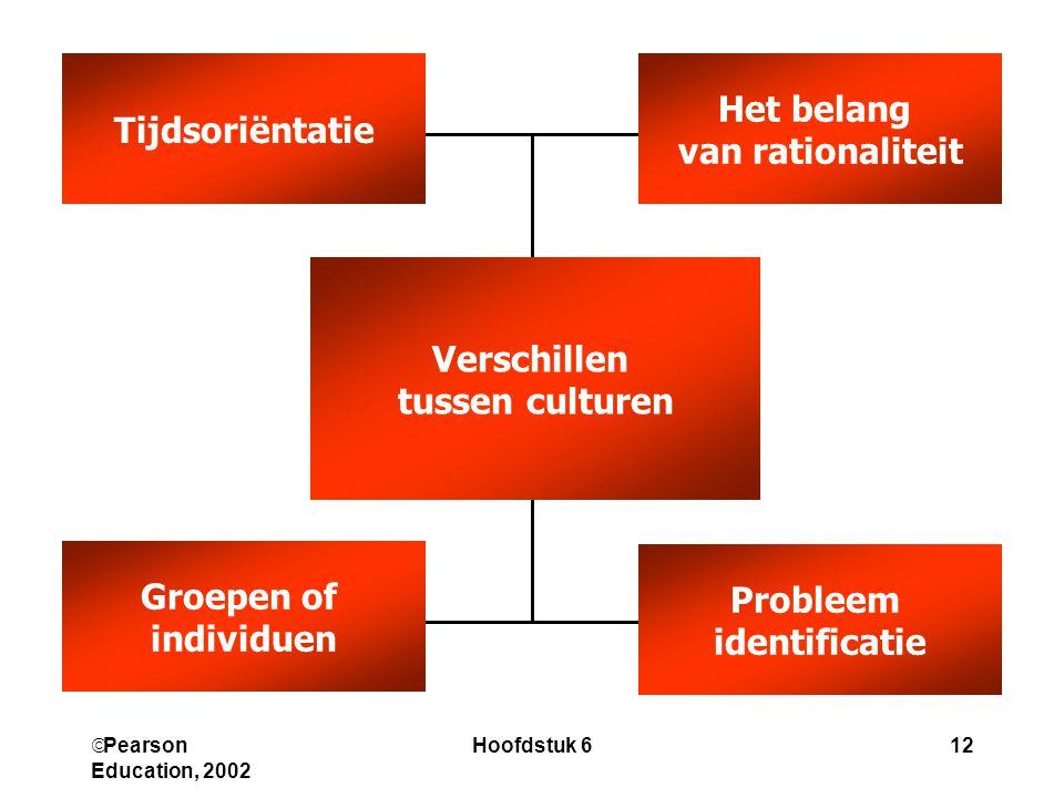  Pearson Education, 2002 Hoofdstuk 612 Verschillen tussen culturen Probleem identificatie Het belang van rationaliteit Tijdsoriëntatie Groepen of ind