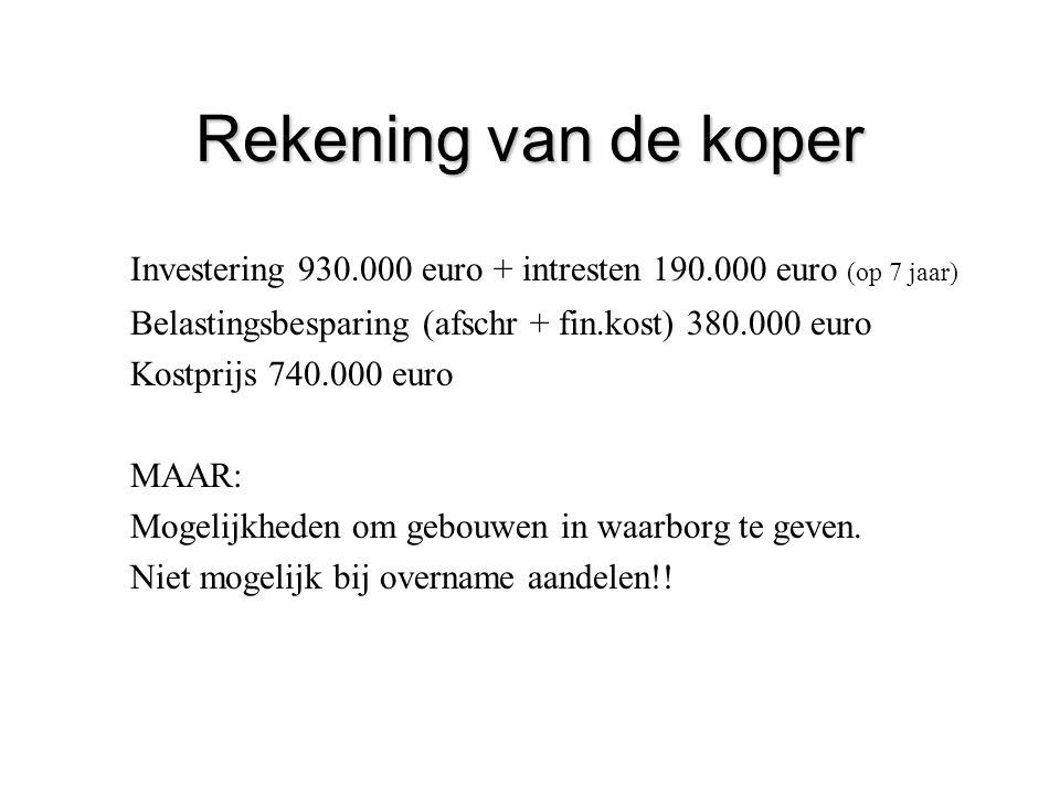 Rekening van de koper Investering 930.000 euro + intresten 190.000 euro (op 7 jaar) Belastingsbesparing (afschr + fin.kost) 380.000 euro Kostprijs 740