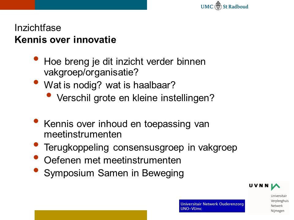 Inzichtfase Kennis over innovatie • Hoe breng je dit inzicht verder binnen vakgroep/organisatie.