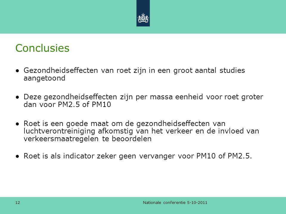 Nationale conferentie 5-10-2011 12 Conclusies ●Gezondheidseffecten van roet zijn in een groot aantal studies aangetoond ●Deze gezondheidseffecten zijn per massa eenheid voor roet groter dan voor PM2.5 of PM10 ●Roet is een goede maat om de gezondheidseffecten van luchtverontreiniging afkomstig van het verkeer en de invloed van verkeersmaatregelen te beoordelen ●Roet is als indicator zeker geen vervanger voor PM10 of PM2.5.