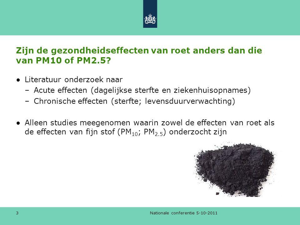Nationale conferentie 5-10-2011 3 Zijn de gezondheidseffecten van roet anders dan die van PM10 of PM2.5.
