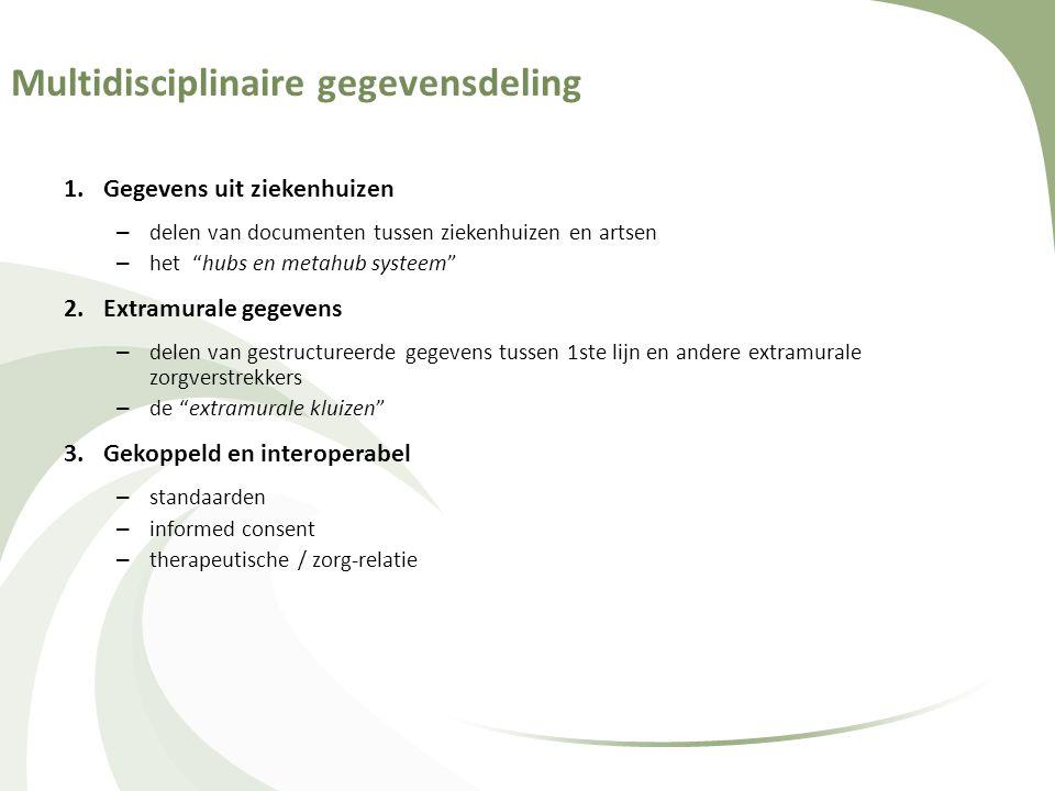 """Multidisciplinaire gegevensdeling 1.Gegevens uit ziekenhuizen – delen van documenten tussen ziekenhuizen en artsen – het """"hubs en metahub systeem"""" 2.E"""
