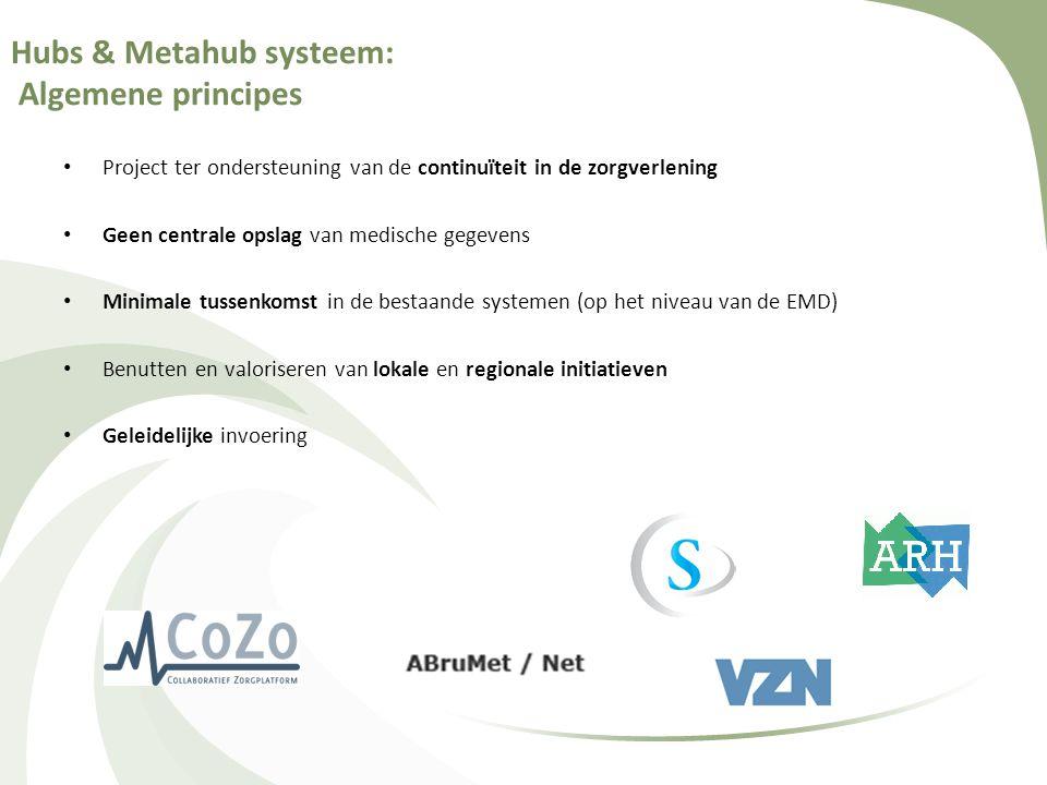 Hubs & Metahub systeem: Algemene principes • Project ter ondersteuning van de continuïteit in de zorgverlening • Geen centrale opslag van medische geg